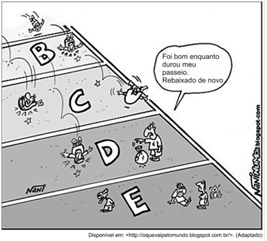 charge classe social