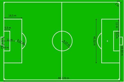 dimensões campo de futebol