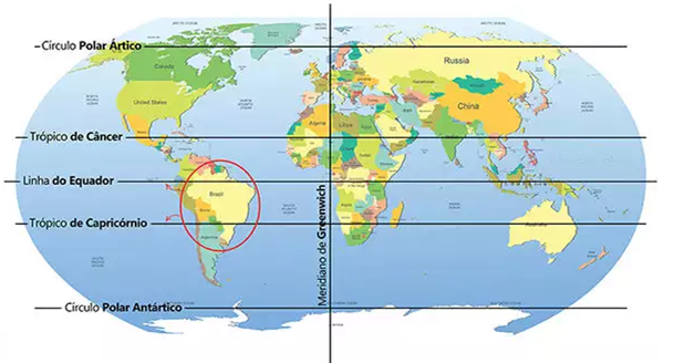 linhas geográficas imaginárias