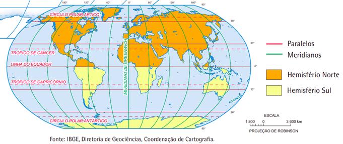 paralelos e meridianos