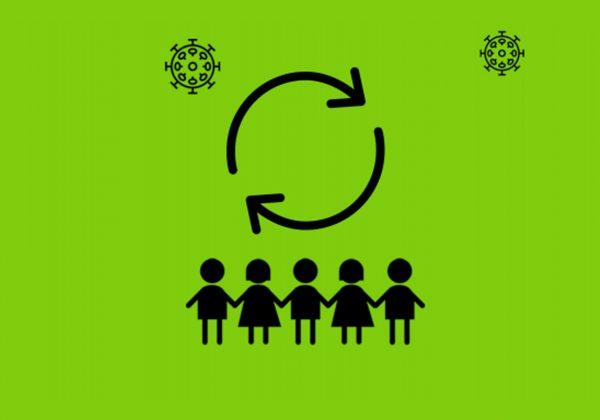 Arte, de fundo verde, contendo duas setas em forma de um círculo. Abaixo, há o desenho da silhueta de 5 pessoas. Em volta, símbolos do coronavírus.